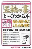 「五輪の書」がよ~くわかる本 (Shuwasystem Business Guide Book)