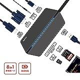 USB C ハブ USB Type C HUB USB Type C 多機能 ハブ 高速USB 3.0ポート HD1080P HDMI VGA出力ポート Type C充電ポート 3.5mmヘッドホンオーディオポート USB3.0ポート TF/CF/SDカードリーダー type c拡張 マルチポート搭載 8in1 ハブ 新型MacBook Pro/Dell/HP等対応