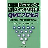 日産自動車における品質ばらつき抑制手法QVCプロセス―企業における品質工学の戦略的活用