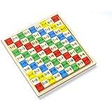 木製 かけ算 九九 練習 パズル 幼児 教育玩具 掛け算 暗記 カルタ 積み木