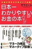 『日本一わりやすいお金の本』を、読みました。