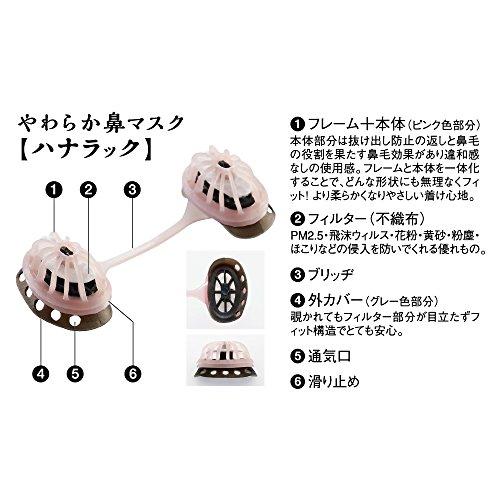 『ノーズマスクピット やわらか 鼻マスク ハナラック6個入り30日分 (M)』の2枚目の画像