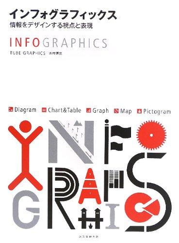 インフォグラフィックス―情報をデザインする視点と表現の詳細を見る