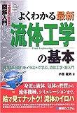 図解入門よくわかる最新流体工学の基本 (How‐nual Visual Guide Book)