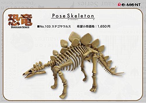 ポーズスケルトン 恐竜シリーズ103 ステゴサウルス