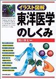 <イラスト図解>東洋医学のしくみ 画像