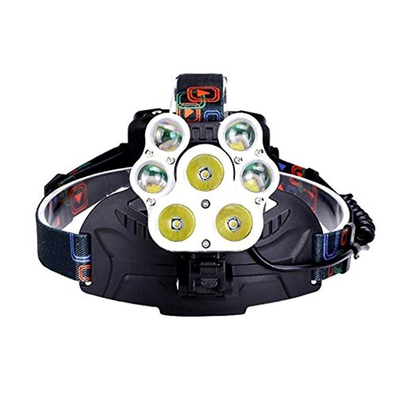 征服者テメリティチョップMUTANG 屋外LEDヘッドライトファーヘッドマウント懐中電灯ライト調整可能なUSBスマート高速充電ヘッドランプマイナーランプ防水searchlight
