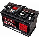 MOLL [ モル ] 輸入車バッテリー [ m3 plus ] MOLL 83091