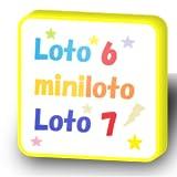 ロト6・ミニロト・ロト7、抽せん結果集計グラフ