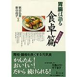 胃腸は語る 食卓篇レシピ集
