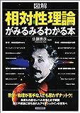 図解 相対性理論がみるみるわかる本 / 佐藤 勝彦 のシリーズ情報を見る