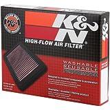 K&N 33-5038 Replacement Air Filter