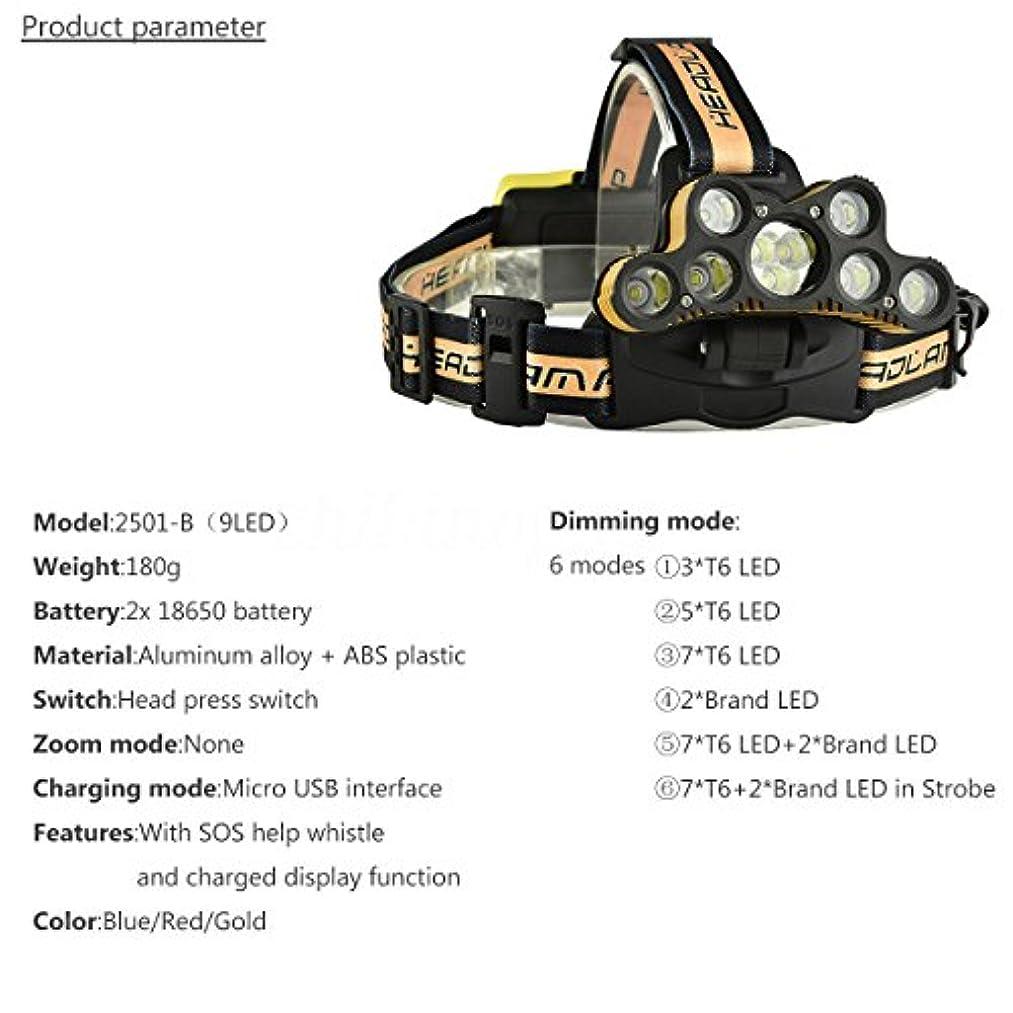 ネブ気を散らす小川発信スタイルの楽しみ45000 LM 9X XM-L T4 LED充電式ヘッドランプヘッドライトトラベルヘッドトーチ