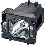 CANON LV-7590用交換ランプ LV-LP33