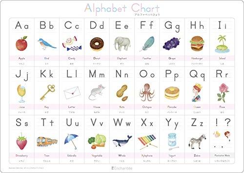 アンシャンテ『アンシャンテのアルファベットひょう』