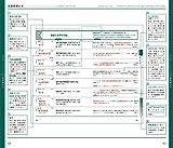 日本史単語の10秒暗記 ENGRAM2200 画像