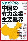図解でわかる 中国の有力企業・主要業界