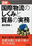 図解 国際物流のしくみと貿易の実務 (B&Tブックス)