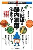 人の健康は腸内細菌で決まる -善玉菌と悪玉菌を科学する― (知りたい!サイエンス)