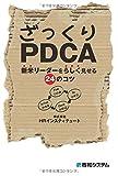 ざっくりPDCA