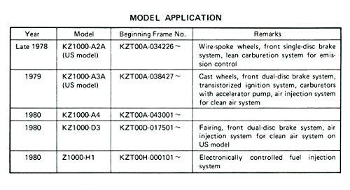 KZ1000 A1-A2 USA 海外向け パ-ツカタログ KZ1000-A
