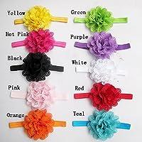 COODIO 10Pcs/Pack Baby Girls Headbands Newborn Toddler Hollow Out Flower Headdress