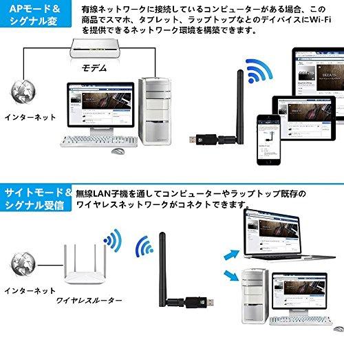 『Zenoplige wifi 無線lan 子機 5dBi デュアルバンド ハイパワー アンテナ 1200Mbps USB 3.0 高速モデル 802.11ac技術 wifi アンテナ acアダプタ 360°回転 高速通信 2.4G/300Mbps 5.8G/867Mbps Windows10/8/7/XP/Vista/Mac対応 無線LANアダプタ (1200M-)』の4枚目の画像