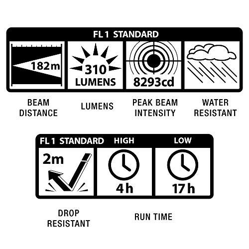 マグライト マグタックLED プレーンべゼル SG2LRG6 アーバングレー