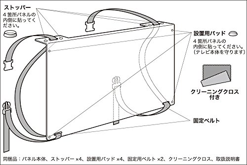 【液晶テレビ 保護パネル】 ブルーライトをカットする 液晶テレビ用保護パネル 光沢タイプ 46型 BLC46