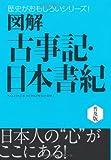 図解古事記・日本書紀 (歴史がおもしろいシリーズ!) / 多田 元 のシリーズ情報を見る