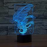 youzone Magicalパネル3d光学式ビジュアル化イリュージョン6色変更USBタッチスイッチテーブルランプBulbing LEDライト夜間照明ホーム装飾家庭用ライト(ライトBuld ) Hippocampe