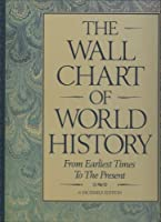 The Wall Chart of World History: With Maps of the World's Great Empires and a Complete Geological Diagram of the Earth