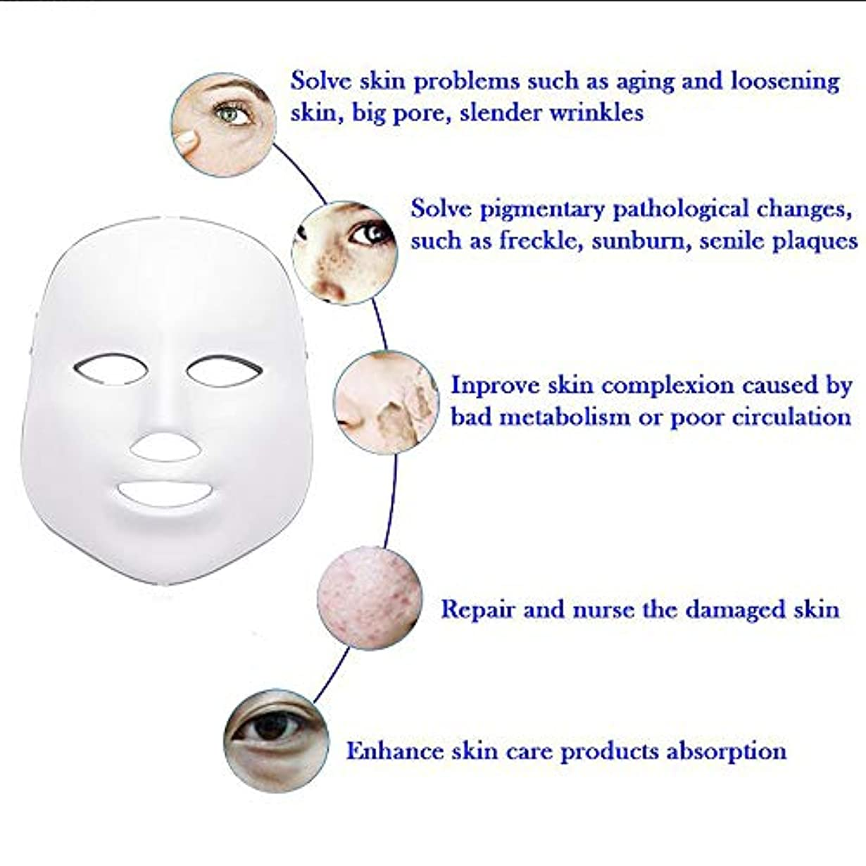 束眉弾性LEDフェイスマスク、7色フォトンブルーレッドライトスキンリジュビネーションフェイシャルスキンケアマスク、アンチエイジング、しわ、瘢痕フェイシャルスキンケアマスク