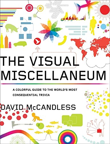 The Visual Miscellaneum: A Colorful Guide to the World's Most Consequential Triviaの詳細を見る