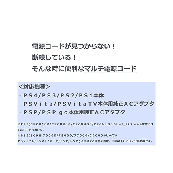 PS4/PS3/PS2/PS1/PS Vita...の紹介画像2