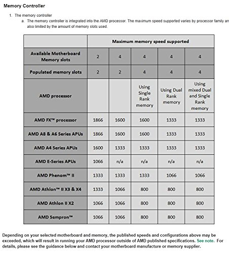 VENGEANCE デスクトップ用 DDR3 メモリー 16GB (8GB×2枚組) pc3-12800 CMZ16GX3M2A1600C10