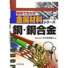 銅・銅合金 (現場で生かす金属材料シリーズ)