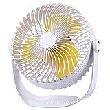 Finether USB扇風機 卓上 超静音 省エネ 360度角度調整 3枚羽根 風量3段階調節 高性能 USBファン 熱中症対策 冷却 オフィス ベッド 部屋 車内 など適用 ホワイト