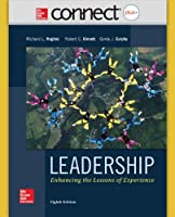 Connect Access Card for Leadership