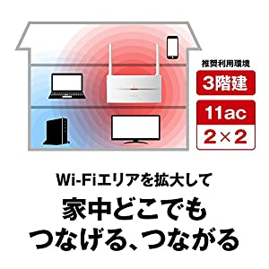 BUFFALO バッファロー WiFi 無線LAN 中継機 WEX-1166DHP 11ac 866+300Mbps コンセント直挿しモデル 【iPhoneX/iPhoneXSシリーズ メーカー動作確認済み】
