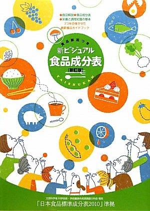 食品解説つき 新ビジュアル食品成分表―「日本食品標準成分表2010」準拠の詳細を見る
