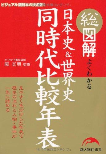 総図解 よくわかる 日本史&世界史 同時代比較年表の詳細を見る