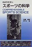 わかりやすいスポーツの科学