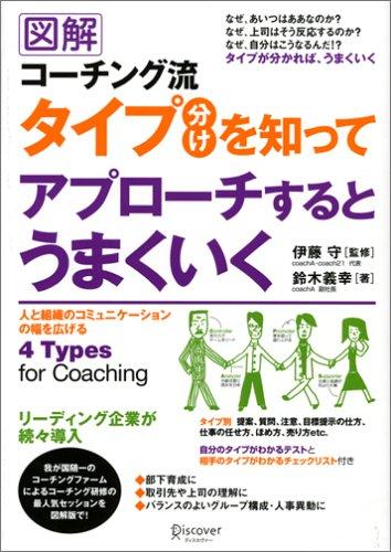 図解 コーチング流タイプ分けを知ってアプローチするとうまくいくの詳細を見る