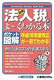 ポケット図解 最新法人税がよ~くわかる本 (Shuwasystem Business Guide Book)