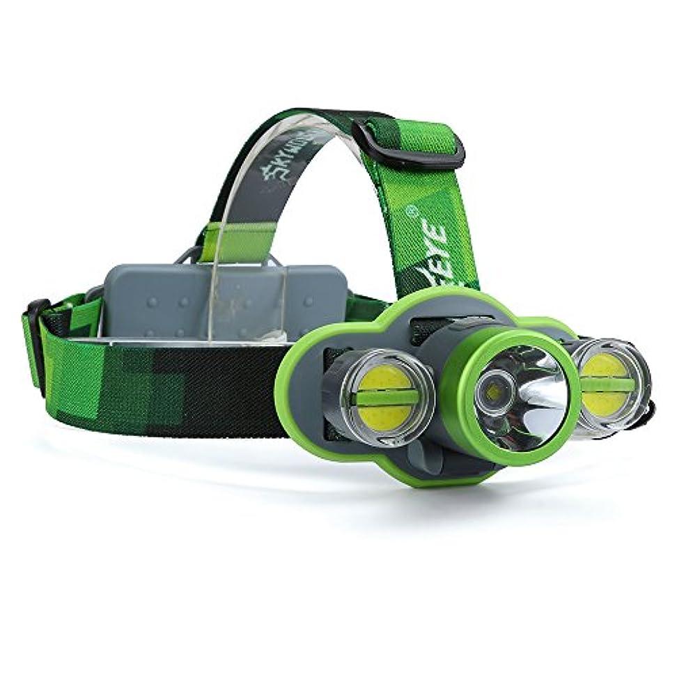 シリング良心的兵隊USB充電式 ヘッドライト COB 4点灯モード 90度の照射角度変更 超高輝度 USBケーブル付き 18650電池付き アルミ合金 耐衝撃 夜間作業、防災、自衛、地震、台風、停電などに大活躍 SOS点滅 アウトドア対策 夜釣りライト