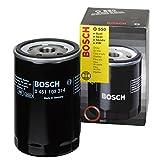 ボッシュ(BOSCH) オイルフィルター 0451102056