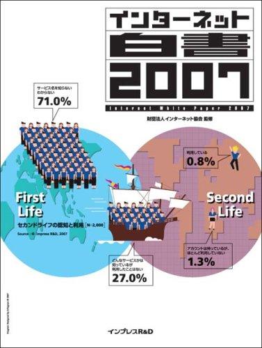 インターネット白書2007の詳細を見る