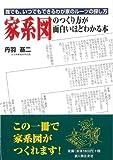 【バーゲンブック】  家系図のつくり方が面白いほどわかる本