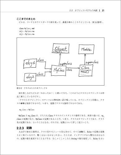 『メタプログラミングRuby 第2版』の36枚目の画像
